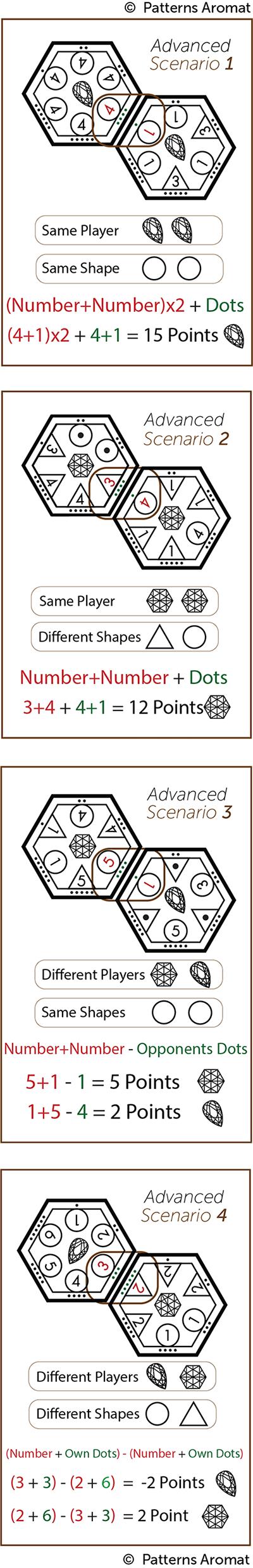 Advanced Scenarios